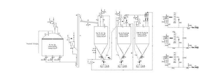 Silo System Solution for Power Station Plant Industry